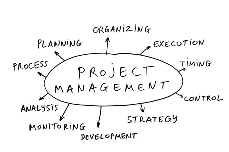 Project-Management-Template